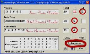 Indian Numerology Name Number Calculator
