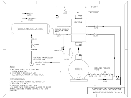 similiar boiler piping schematic keywords boiler piping diagram boiler