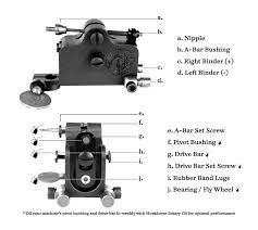 rotary tattoo machine diagram skin arts rotary tattoo hine gun liner et shader skin arts