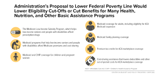 Family Related Medicaid Income Asset Limit Chart Florida Redefining Poverty Doesnt Eliminate Families Struggles