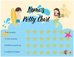 Potty Chart Diy Free Online Potty Chart Maker No