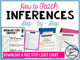 How To Teach Inference Rockin Resources