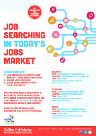 jobseeking workshops in galway athlone sligo collins mcnicholas cmn job seeking poster