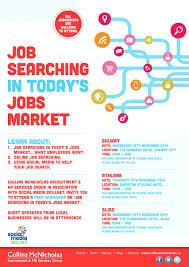 jobseeking workshops in galway athlone sligo collins mcnicholas cmn job seeking poster