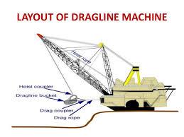 dragline machine at dhudhichua project singrauli 4 layout