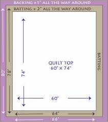 Best 25+ Backing a quilt ideas on Pinterest | Quilting, Quilting ... & Great tutorial for putting quilt sandwich together (UK pinners: 'batting'  is also Adamdwight.com