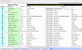 Sheet Time How To Add The Current Time To A Google Spreadsheet