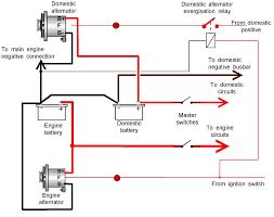 restoring chevy one wire alternator diagram wiring diagrams 84 chevy alternator wiring diagram data wiring diagram basic chevy alternator wiring diagram restoring chevy one wire alternator diagram