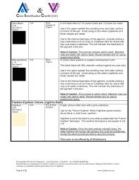 Color Identification Chart Cic Li Pigments