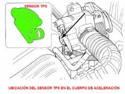 kia sedona body diagram wiring diagram for car engine 2004 kia sedona ponent location together 2011 mini cooper wiring diagram also 2005 saturn relay
