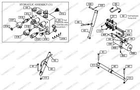wiring diagram for boss snow plow wiring diagram wiring diagram for boss snow plow the
