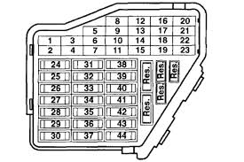 volkswagen jetta or golf fuse diagram for 1999 and newer 2002 vw jetta fuse box diagram at 1999 Jetta Fuse Box Diagram