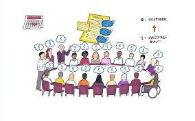 Peer Reviews Peer Review Funding Medical Research Council