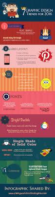 25 Trending Graphic Design Trends Ideas On Pinterest Graphic