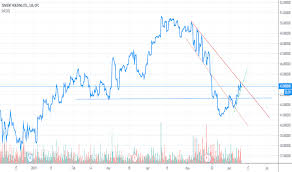 Tcehy Stock Price And Chart Otc Tcehy Tradingview