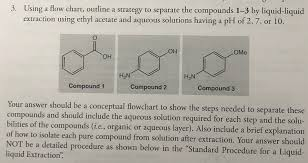 Solved 3 Using A Flow Chart Outline A Strategy To Separ