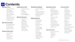Executive Summary Outline Free Business Plan Flow Chart Template Restaurant Balance