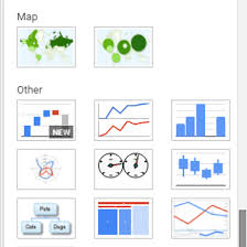 Types Of Google Charts How To Make A Graph In Google Sheets