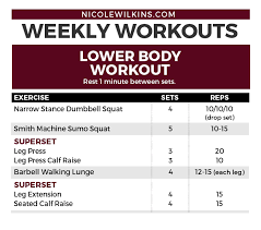 Leg Press Chart This Weeks Workouts September 2 6 Nicole Wilkins