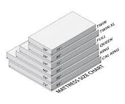 Mattress Pad Buying Guide Geneva Healthcare