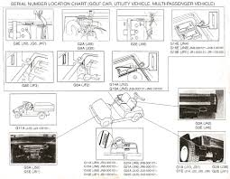 wiring diagrams for ez golf carts the wiring diagram 1995 Club Car Wiring Diagram wiring diagram for 1995 ez go cart the wiring diagram, wiring diagram 1995 club car wiring diagram 48 volt
