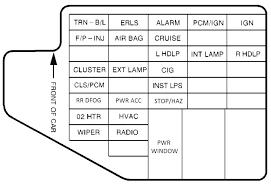 2002 mitsubishi lancer fuse box location 1998 2003 diagram elegant rh nerkredit info 2008 mitsubishi lancer fuse box location 06 f150 fuse box diagram