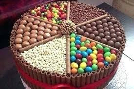 Inspirational Easy Cake Ideas Or 24 Jobbahemifranonline