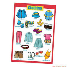 Bolehdeals Educational Posters For Toddlers 17 Inch X 24