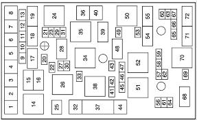 2007 chevy hhr fuse diagram wiring diagrams best 2007 chevy hhr fuse box diagram not lossing wiring diagram u2022 2007 kia rondo fuse diagram 2007 chevy hhr fuse diagram