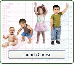 Children S Growth Chart By Age Assess Growth Birth To 2 Years Who Growth Chart Training