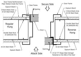 Decorating hollow metal door frames pictures : Metal Door Jamb & ... Interior Door Jamb Detail Sc 1 St Find ...