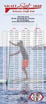 Cape Cod Tide Chart Brewster Wellfleet Tide Chart Falmouth