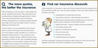 Nationwide Car Insurance Quote New Nationwide Car Insurance Quote Best Of Get The Best Deals And The