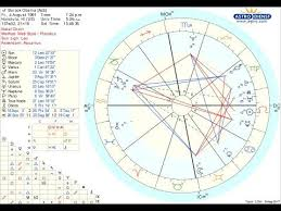 Whitney Houston Chart