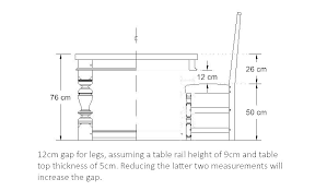 Table Top Size Chart Table Measurement Hellohired Co