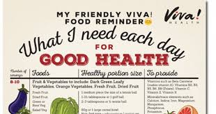 Vegan Nutrition Wall Chart
