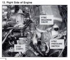 how do i wire the engine computer to the vtec solenoid in a 1993 1999 honda civic engine compartment diagram 1999 Honda Civic Engine Diagram #13