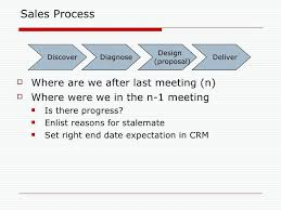 In Progress Review Template Employee Performance Doc Sales