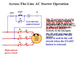 standard motor control line and wiring diagram standard wiring diagrams and ladder logic on standard motor control line and wiring diagram