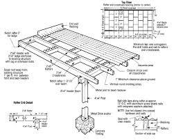 installing corrugated fiberglass roof panels