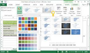 How To Change Chart Style In Excel 2013 Chart Styles Layouts And Templates In Excel