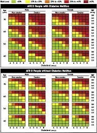 World Health Organization Blood Pressure Chart An Example Of The World Health Organization And The