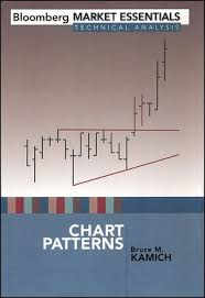 How Technical Analysis Works Bruce Kamich Pdf Proprietary