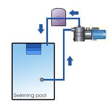 electric pool heater parts not lossing wiring diagram • intex pool pump wiring diagram 220 motor wiring diagram electric heaters for inground pools intex electric pool heater manual