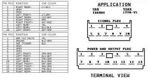 ford taurus wiring diagram image wiring 1996 ford explorer audio wiring diagram wiring diagram on 1997 ford taurus wiring diagram
