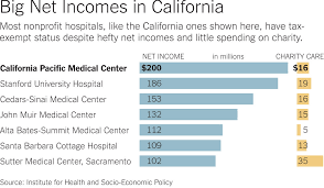 As Hospital Prices Soar A Stitch Tops 500 The New York Times