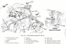 wiring diagram buick grand national all wiring diagram basic hotair info turbo buick forum buick grand national t oldsmobile cutlass wiring diagram ecm