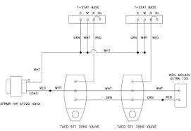 wiring diagram for taco zone valves 571 2 readingrat net amazing Valve Wiring Diagram wiring configuration brilliant taco zone valve sprinkler valve wiring diagram