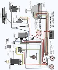 amazing of mercury outboard ignition switch wiring diagram awesome Mercury Outboard Motor Wiring Diagram mercury outboard ignition switch wiring diagram gimnazijabp me brilliant