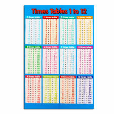 Excellent Laminated Educational Times Tables Mathematics Children ...